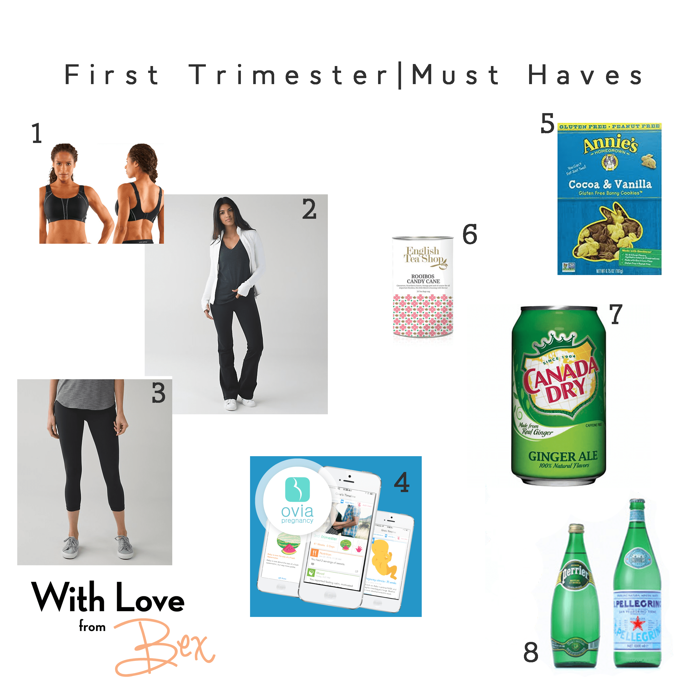 Mommy Must Haves|First Trimester