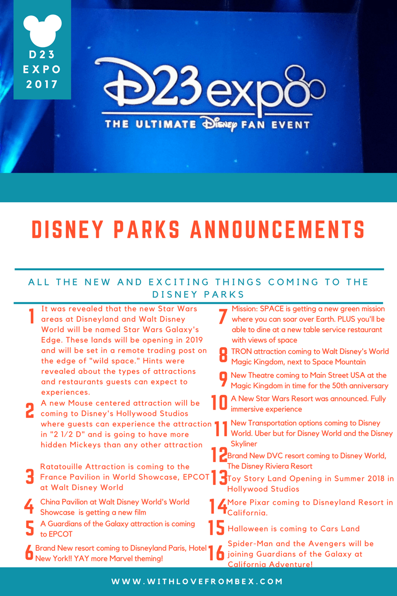 My Favourite Disney Parks Announcements from D23 Expo 2017