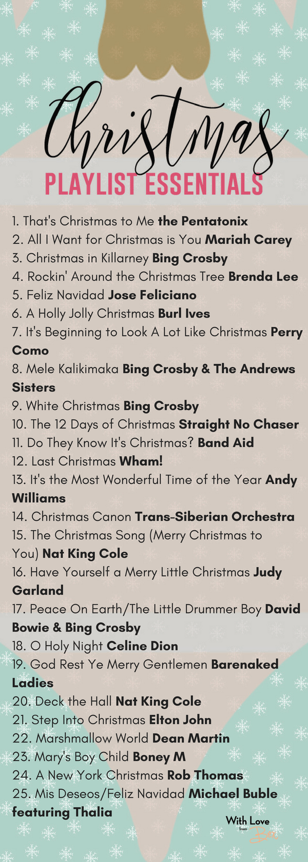 Best Christmas Songs for your playlist