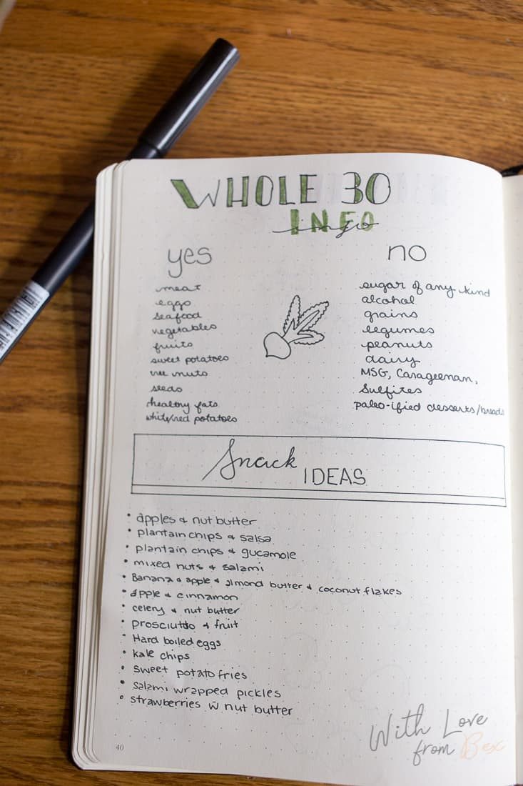 Over 15 Bullet Journal Spread Ideas And Inspirations